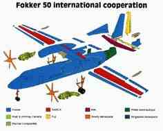 Fokker building partners